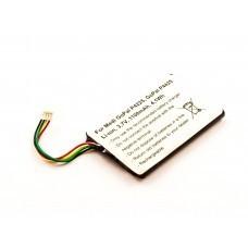 Akku passend für Medion GoPal P4225, T0052