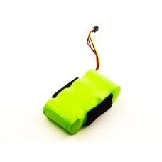 Akku passend für FLUKE 43 Power Quality Analyzers, B11483